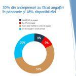 IBC-Focus-raport-constructii-19-oct-2020