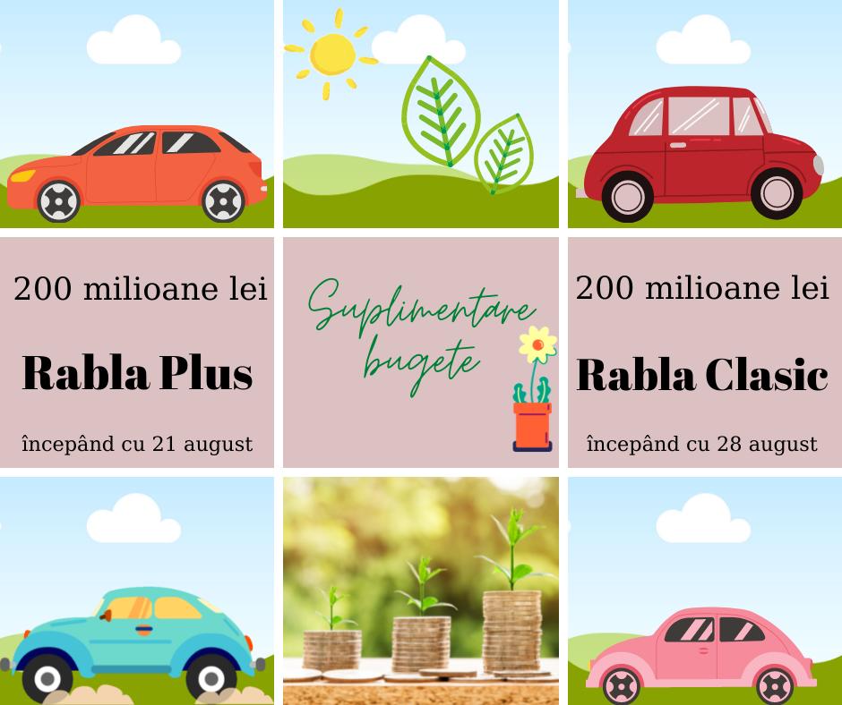BANI MAI MULTI PRIN RABLA CLASIC SI RABLA PLUS - Programele de inlocuire a parcului auto primesc 400 milioane lei